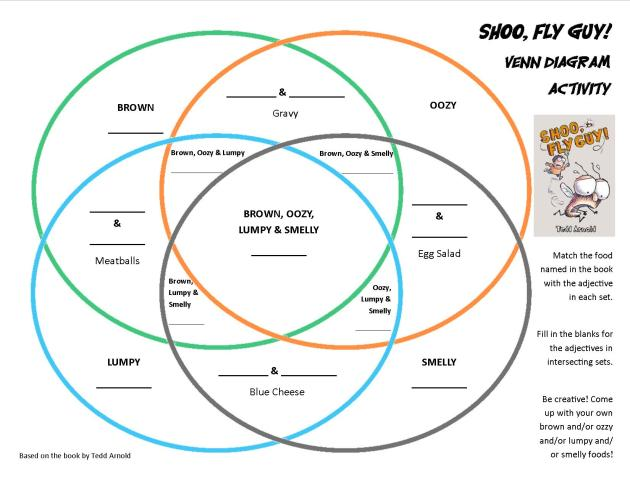 shoo fly guy venn diagram