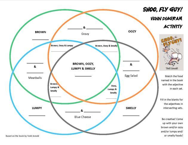 Books Math Shoo Fly Guy By Tedd Arnold In Venn Diagrams